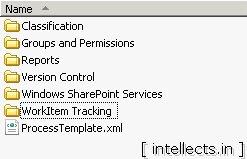 tfs.process.editor.template.00