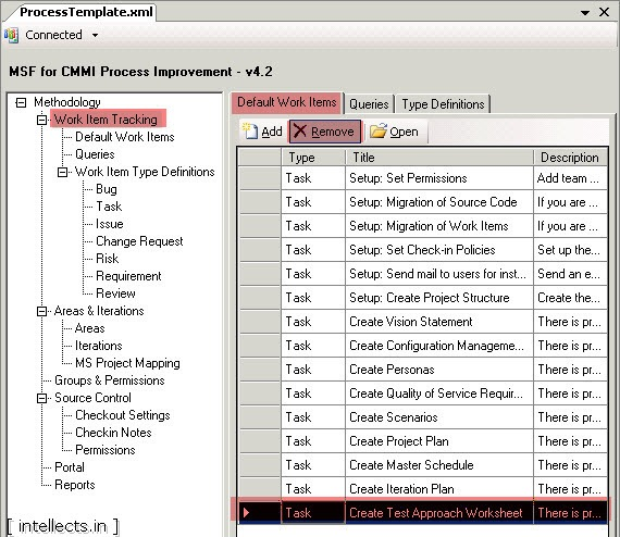 tfsprocesseditortemplate04 thumb TFS 2005 Customize Work Item Template and Process Template   Part III